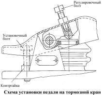 Тормозная система камаз 65115 схема цветная